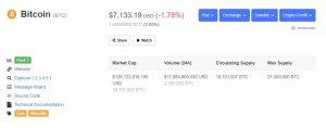 https://coinmarketcap.com/currencies/bitcoin/ Bitcoin price 14th December 2019 according to CoinMarketCap